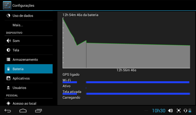 Consumo de bateria do Genesis GT-7301